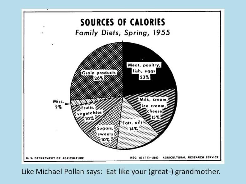 eat like your grandmother
